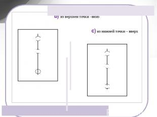 b) из верхней точки –вниз c) из нижней точки – вверх