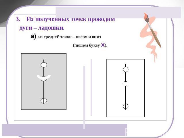3. Из полученных точек проводим дуги – ладошки. из средней точки – вверх и вниз (пишем букву х).
