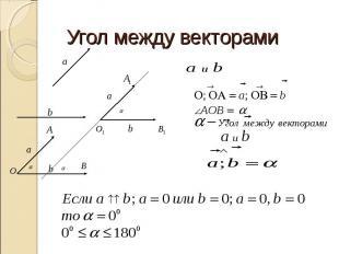 Угол между векторами