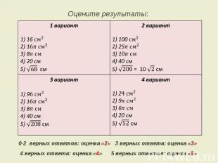 Оцените результаты: 0-2 верных ответов: оценка «2» 3 верных ответа: оценка «3» 4