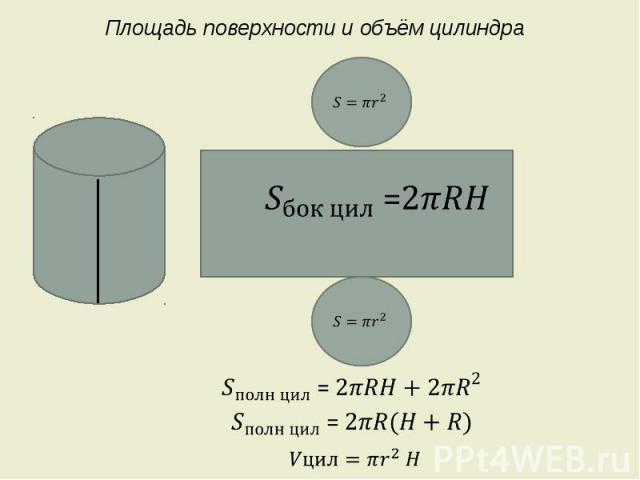 Площадь поверхности и объём цилиндра