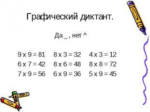 Графический диктант. Да _ , нет ^ 9 х 9 = 81 8 х 3 = 32 4 х 3 = 12 6 х 7 = 42 8