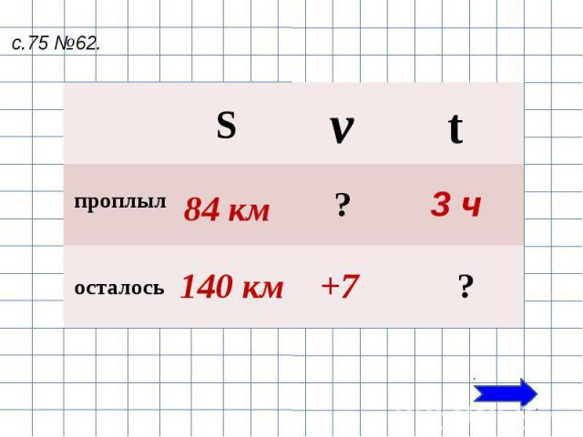 с.75 №62.