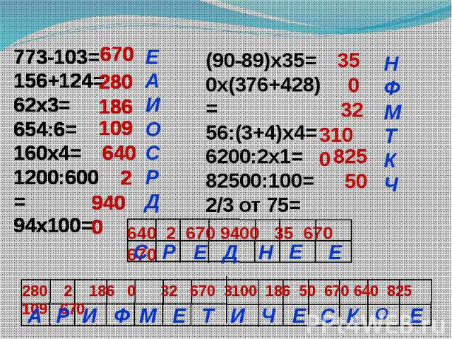 773-103=156+124=62х3=654:6=160х4=1200:600=94х100= (90-89)х35=0х(376+428)=56:(3+4)х4=6200:2х1=82500:100=2/3 от 75=