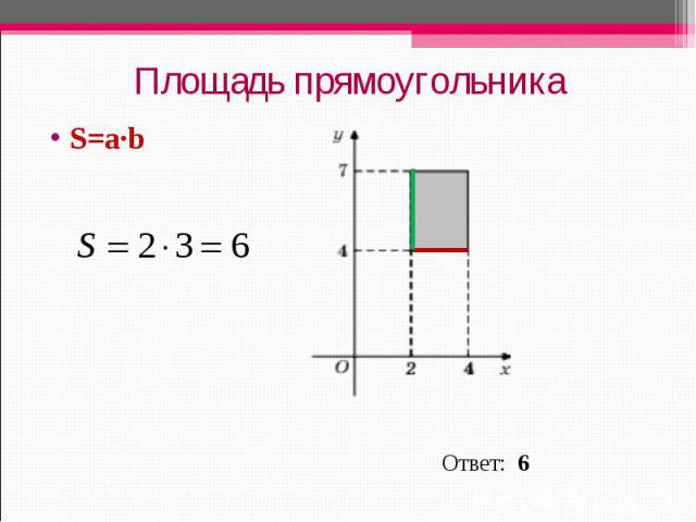 S=a∙bS=a∙bПлощадь прямоугольника
