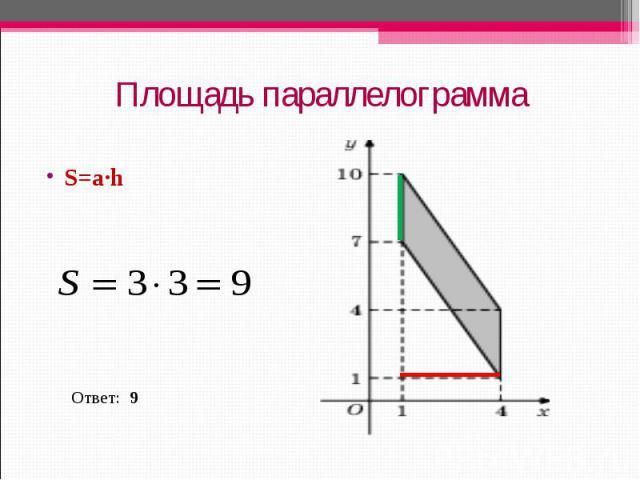 S=a∙hS=a∙h Площадь параллелограмма