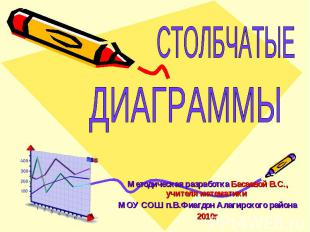 Столбчатые диаграммы Методическая разработка Басаевой В.С., учителя математики М