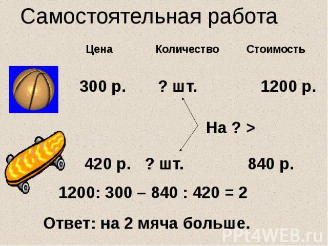Самостоятельная работа Цена Количество Стоимость 300 р. ? шт. 1200 р. 420 р. ? шт. 840 р. : 300 – 840 : 420 = 2 Ответ: на 2 мяча больше.
