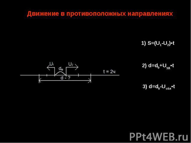 Движение в противоположных направлениях 1) S=(U1-U2)•t 2) d=d0+Uуд•t 3) d=d0-Uсбл•t