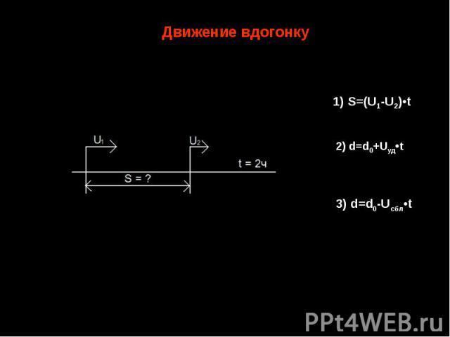 Движение вдогонку 1) S=(U1-U2)•t 2) d=d0+Uуд•t 3) d=d0-Uсбл•t