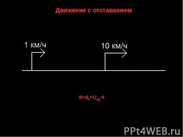 Движение с отставанием d=d0+Uуд.•t