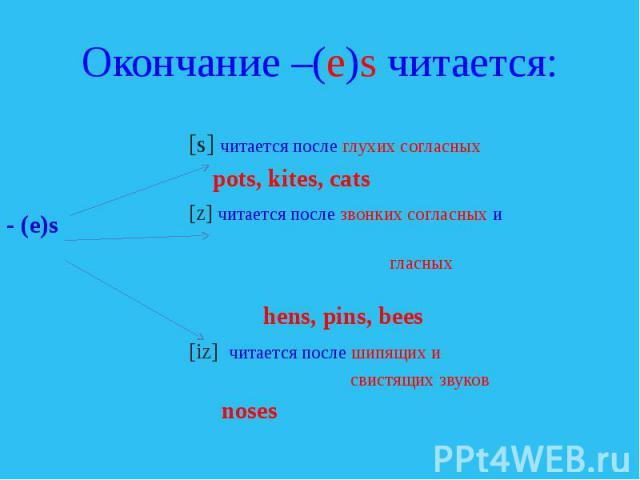 Окончание –(e)s читается: [s] читается после глухих согласных pots, kites, cats [z] читается после звонких согласных и гласных hens, pins, bees [iz] читается после шипящих и свистящих звуков noses