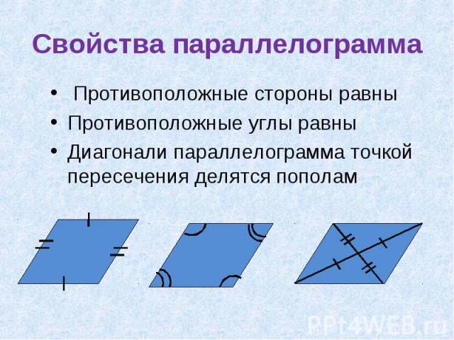 Свойства параллелограмма Противоположные стороны равныПротивоположные углы равныДиагонали параллелограмма точкой пересечения делятся пополам
