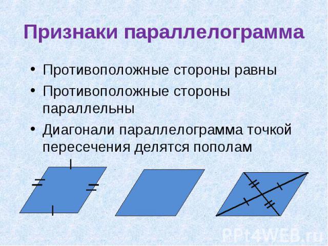 Признаки параллелограмма Противоположные стороны равныПротивоположные стороны параллельныДиагонали параллелограмма точкой пересечения делятся пополам