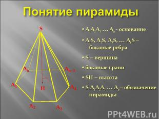 Понятие пирамиды • А1А2А3 … Аn - основание• А1S, А2S, А3S, … АnS – боковые ребра