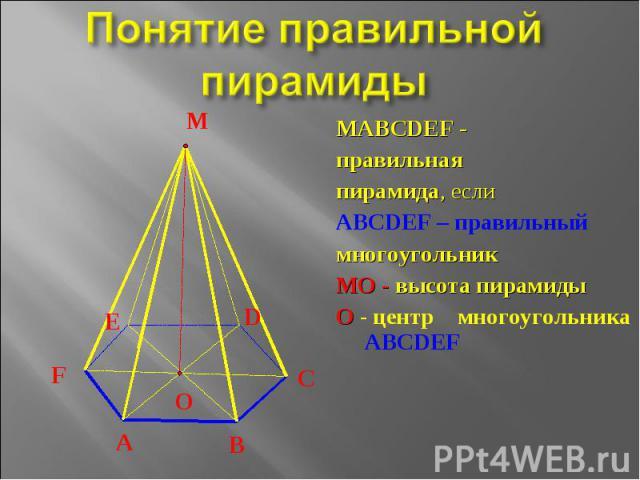 Понятие правильной пирамиды МАВСDЕF - правильнаяпирамида, еслиАВСDЕF – правильныймногоугольникМО - высота пирамидыО - центр многоугольника АВСDЕF