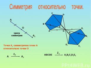 Симметрия относительно точки. Центр симметрии Точка А1 симметрична точке А относ