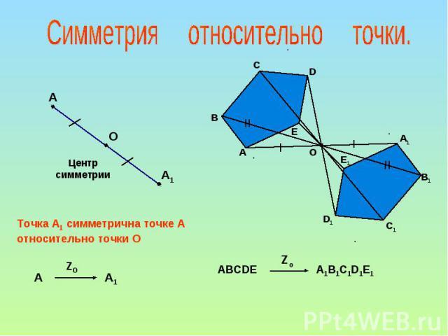 Симметрия относительно точки. Центр симметрии Точка А1 симметрична точке А относительно точки О