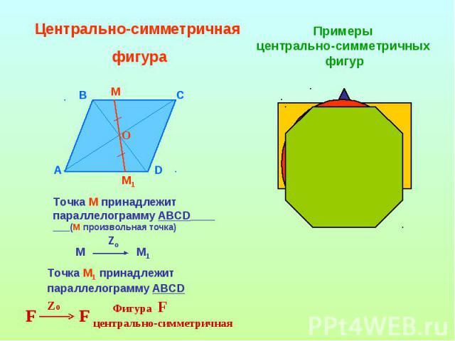 Центрально-симметричная фигура Примеры центрально-симметричных фигур Точка М принадлежит параллелограмму ABCD (М произвольная точка) Точка М1 принадлежит параллелограмму ABCD Фигура F центрально-симметричная