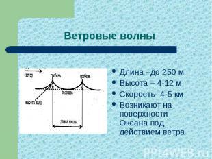 Ветровые волны Длина –до 250 мВысота – 4-12 мСкорость -4-5 кмВозникают на поверх