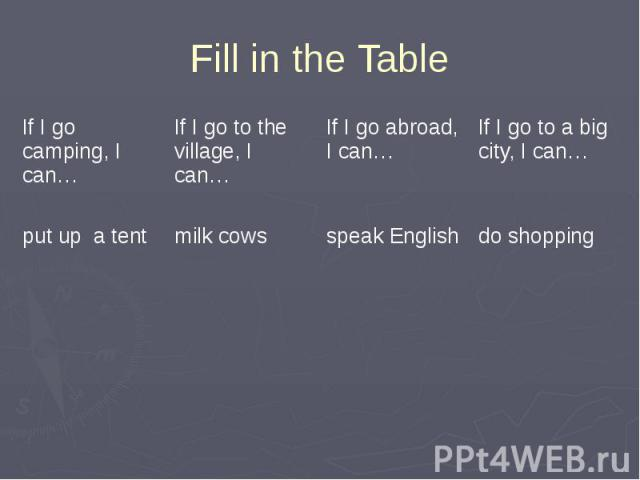 Fill in the Table