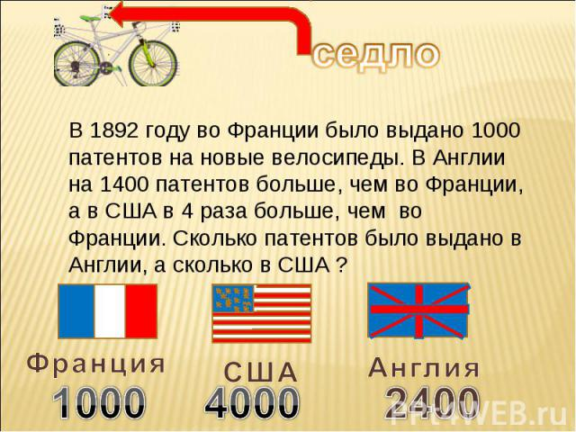 В 1892 году во Франции было выдано 1000 патентов на новые велосипеды. В Англии на 1400 патентов больше, чем во Франции, а в США в 4 раза больше, чем во Франции. Сколько патентов было выдано в Англии, а сколько в США ?