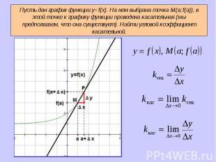 Пусть дан график функции y=f(x). На нем выбрана точка M(a;f(a)), в этой точке к