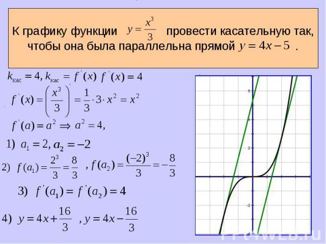 К графику функции провести касательную так, чтобы она была параллельна прямой .