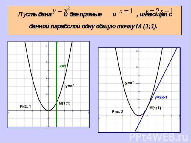 Пусть дана и две прямые и , имеющая с данной параболой одну общую точку М (1;1).