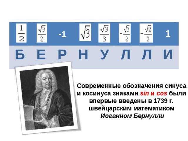 Современные обозначения синуса и косинуса знаками sin и cos были впервые введены в 1739 г. швейцарским математиком Иоганном Бернулли