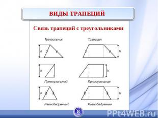 ВИДЫ ТРАПЕЦИЙ Связь трапеций с треугольниками