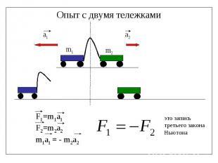 Опыт с двумя тележками F1=m1a1F2=m2a2m1a1 = - m2a2 это запись третьего закона Нь
