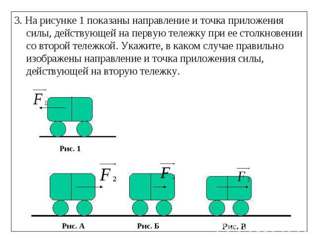 3. На рисунке 1 показаны направление и точка приложения силы, действующей на первую тележку при ее столкновении со второй тележкой. Укажите, в каком случае правильно изображены направление и точка приложения силы, действующей на вторую тележку.