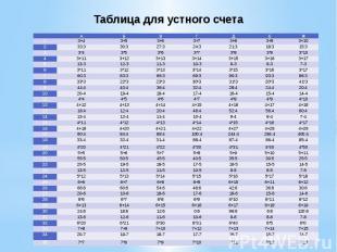 Таблица для устного счета