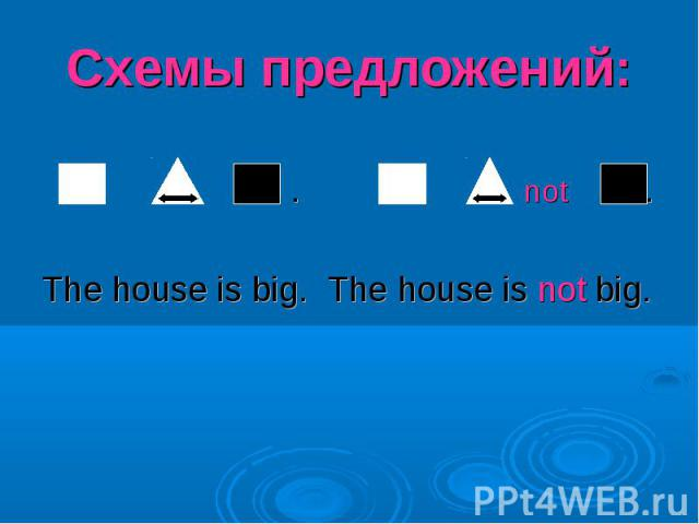 Схемы предложений: . not .The house is big. The house is not big.