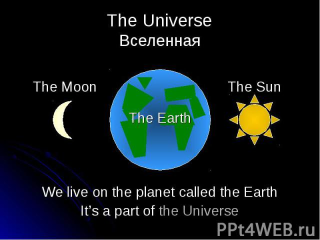 The UniverseВселенная The Moon We live on the planet called the EarthIt's a part of the Universe