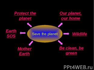 Protect the planet Earth SOS Mother Earth Be clean, be green Wildlife Our planet