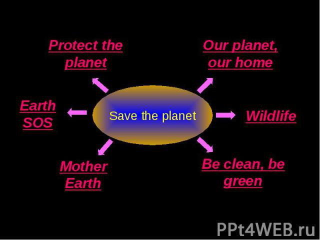 Protect the planet Earth SOS Mother Earth Be clean, be green Wildlife Our planet, our home Save the planet