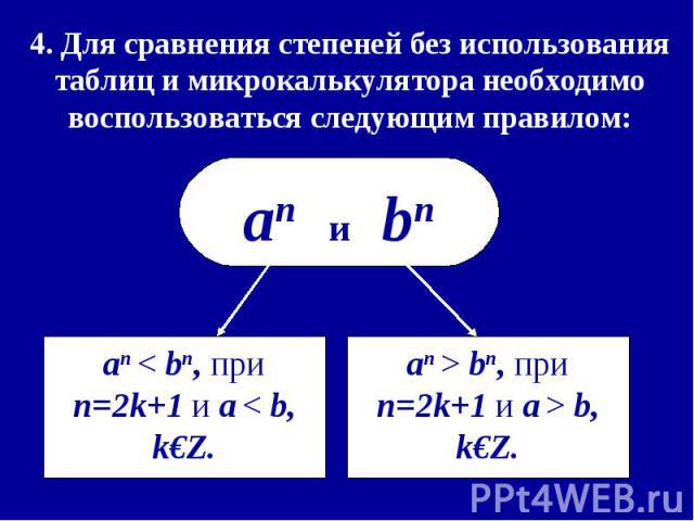 4. Для сравнения степеней без использования таблиц и микрокалькулятора необходимо воспользоваться следующим правилом: an иbn an < bn, при n=2k+1 и a < b, k€Z. an > bn, при n=2k+1 и a > b, k€Z.