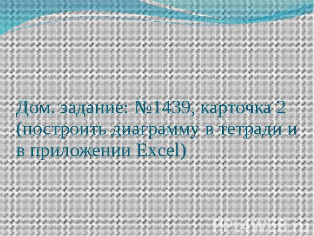 Дом. задание: №1439, карточка 2 (построить диаграмму в тетради и в приложении Excel)