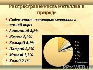 Распространенность металлов в природе Содержание некоторых металлов в земной кор