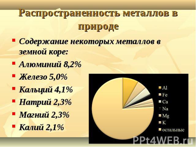 Распространенность металлов в природе Содержание некоторых металлов в земной коре:Алюминий 8,2%Железо 5,0%Кальций 4,1%Натрий 2,3%Магний 2,3%Калий 2,1%