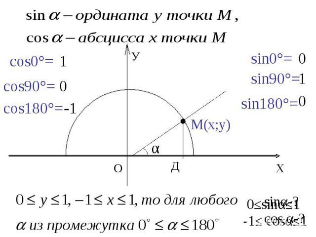 0≤sinα≤1-1≤ cosα≤1
