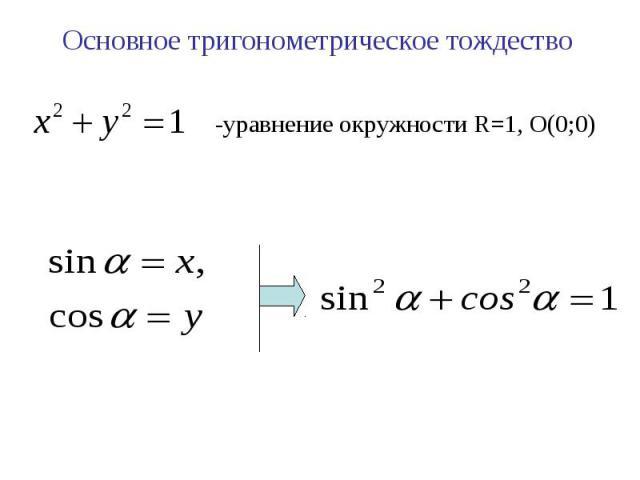 Основное тригонометрическое тождество -уравнение окружности R=1, О(0;0)