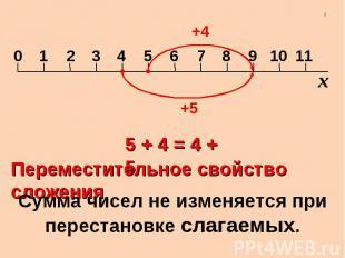 5 + 4 = 4 + 5 Переместительное свойство сложения Сумма чисел не изменяется при п