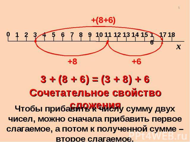 3 + (8 + 6) = (3 + 8) + 6 Сочетательное свойство сложения Чтобы прибавить к числу сумму двух чисел, можно сначала прибавить первое слагаемое, а потом к полученной сумме – второе слагаемое.