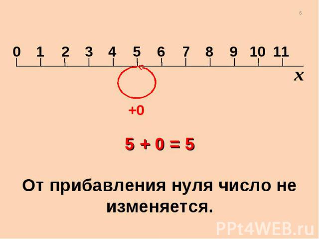 5 + 0 = 5 От прибавления нуля число не изменяется.