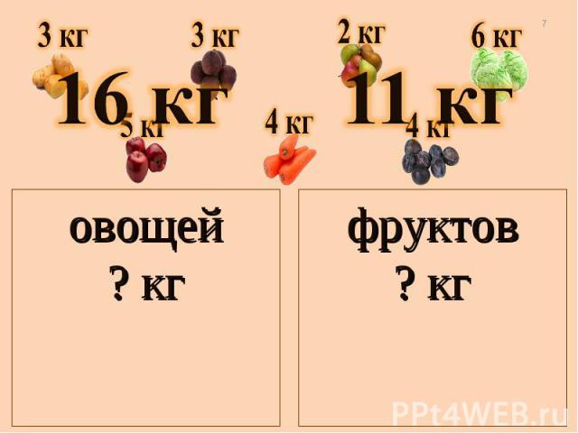 16 кг 11 кг овощей? кг фруктов? кг