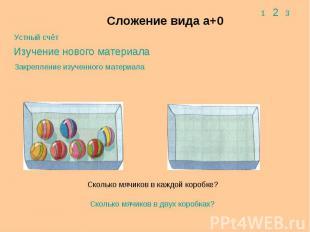 Сложение вида а+0 Устный счёт Изучение нового материала Закрепление изученного м