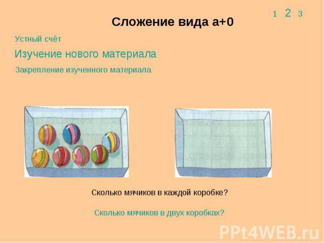 Сложение вида а+0 Устный счёт Изучение нового материала Закрепление изученного материала Сколько мячиков в каждой коробке? Сколько мячиков в двух коробках?